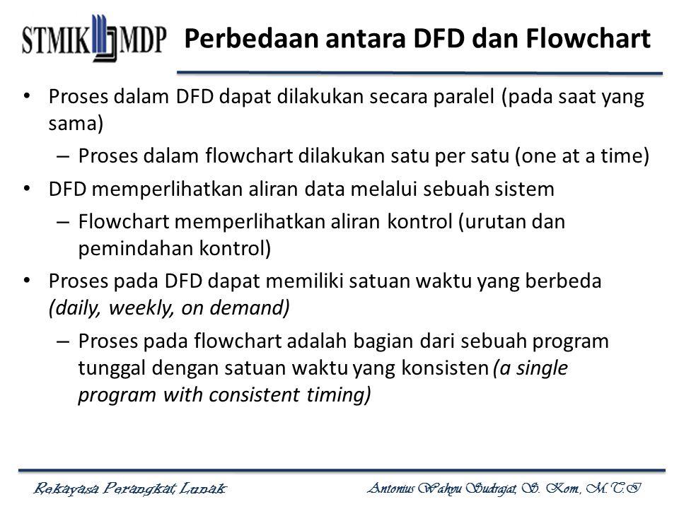Rekayasa Perangkat Lunak Antonius Wahyu Sudrajat, S. Kom., M.T.I Perbedaan antara DFD dan Flowchart Proses dalam DFD dapat dilakukan secara paralel (p