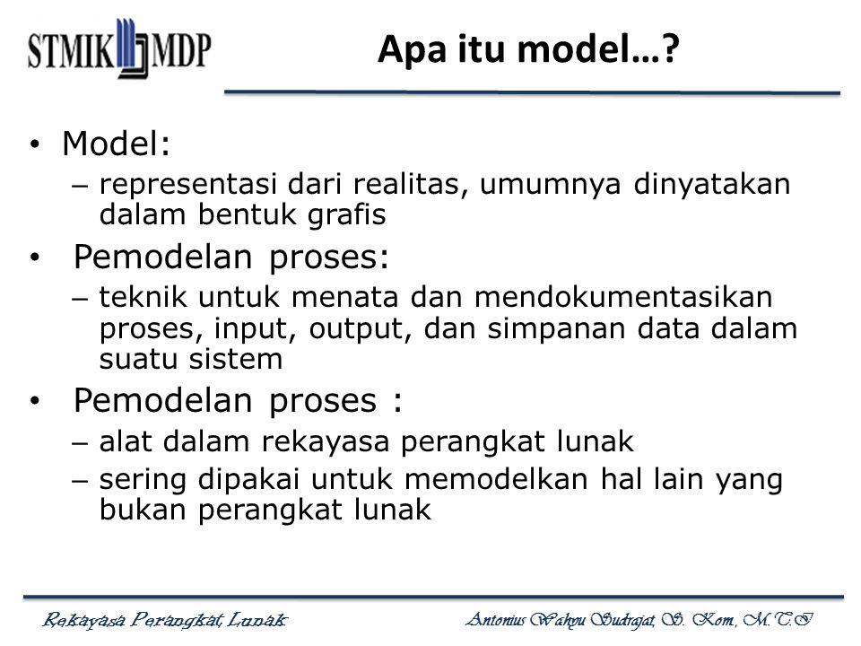 Rekayasa Perangkat Lunak Antonius Wahyu Sudrajat, S. Kom., M.T.I Apa itu model…? Model: – representasi dari realitas, umumnya dinyatakan dalam bentuk
