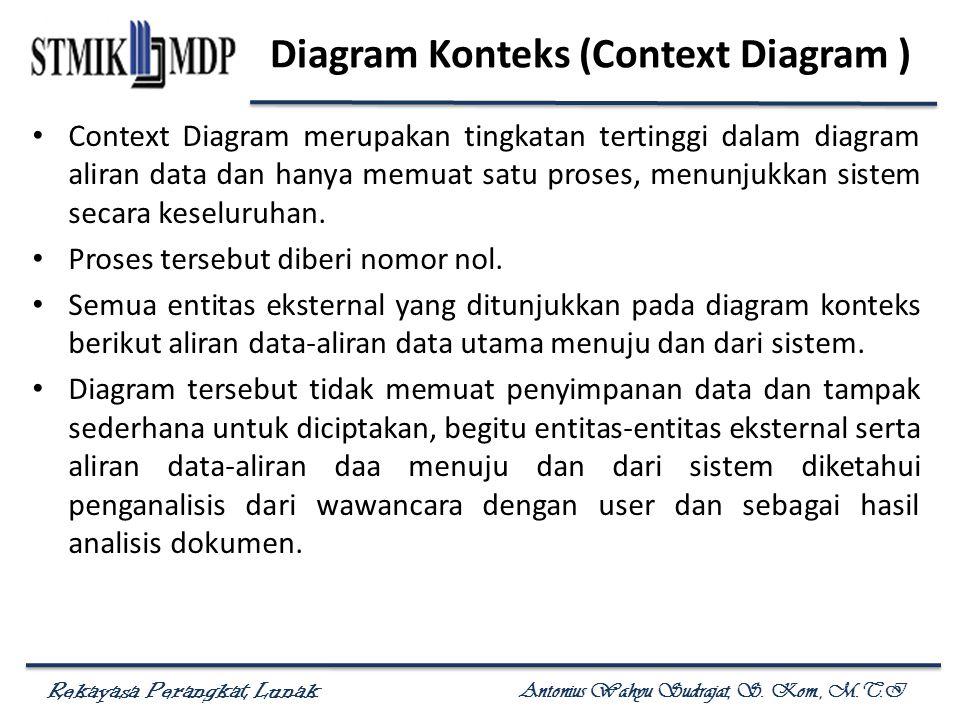 Rekayasa Perangkat Lunak Antonius Wahyu Sudrajat, S. Kom., M.T.I Diagram Konteks (Context Diagram ) Context Diagram merupakan tingkatan tertinggi dala