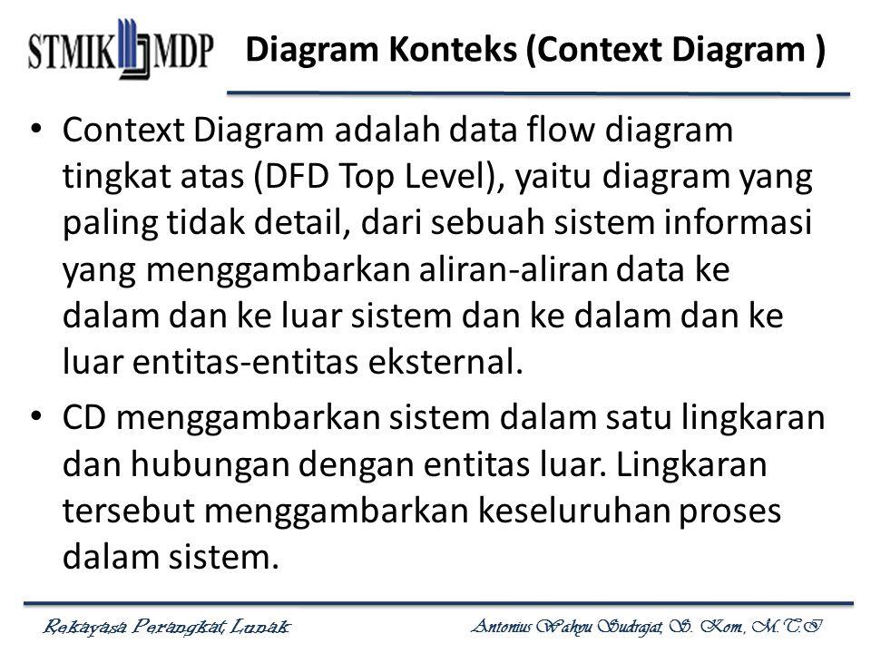 Rekayasa Perangkat Lunak Antonius Wahyu Sudrajat, S. Kom., M.T.I Diagram Konteks (Context Diagram ) Context Diagram adalah data flow diagram tingkat a