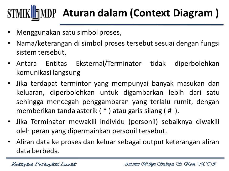 Rekayasa Perangkat Lunak Antonius Wahyu Sudrajat, S. Kom., M.T.I Aturan dalam (Context Diagram ) Menggunakan satu simbol proses, Nama/keterangan di si