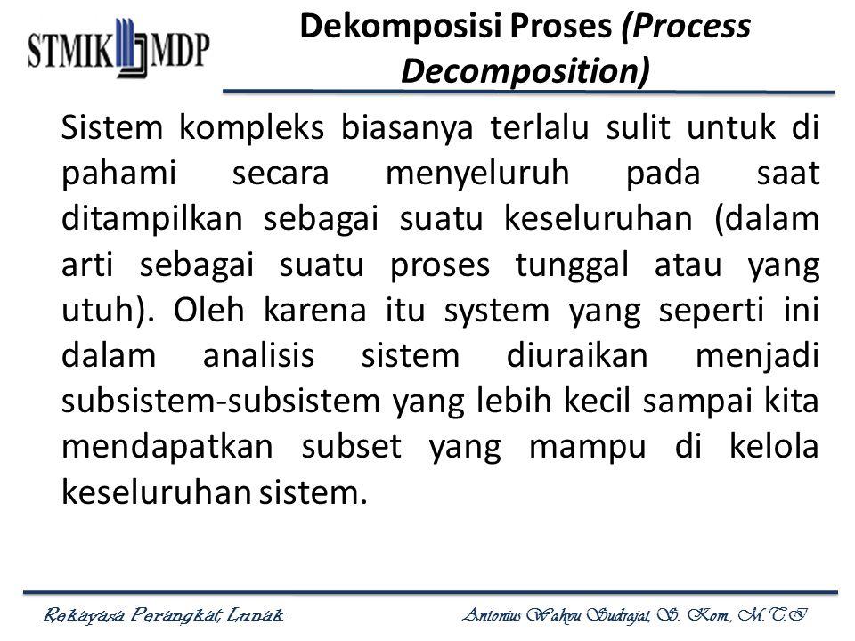 Rekayasa Perangkat Lunak Antonius Wahyu Sudrajat, S. Kom., M.T.I Sistem kompleks biasanya terlalu sulit untuk di pahami secara menyeluruh pada saat di