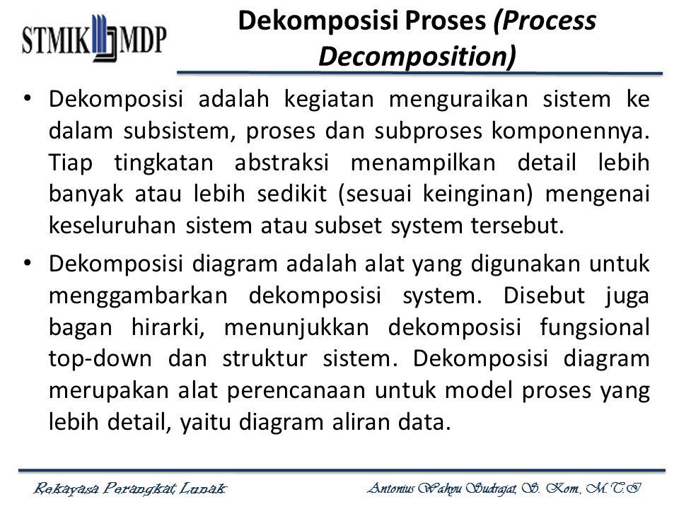 Rekayasa Perangkat Lunak Antonius Wahyu Sudrajat, S. Kom., M.T.I Dekomposisi adalah kegiatan menguraikan sistem ke dalam subsistem, proses dan subpros