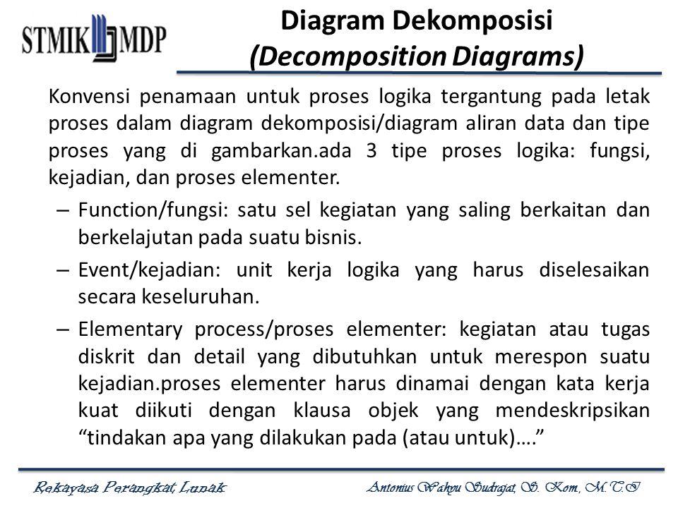 Rekayasa Perangkat Lunak Antonius Wahyu Sudrajat, S. Kom., M.T.I Konvensi penamaan untuk proses logika tergantung pada letak proses dalam diagram deko