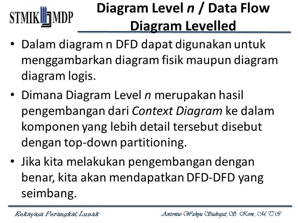 Rekayasa Perangkat Lunak Antonius Wahyu Sudrajat, S. Kom., M.T.I Diagram Level n / Data Flow Diagram Levelled Dalam diagram n DFD dapat digunakan untu
