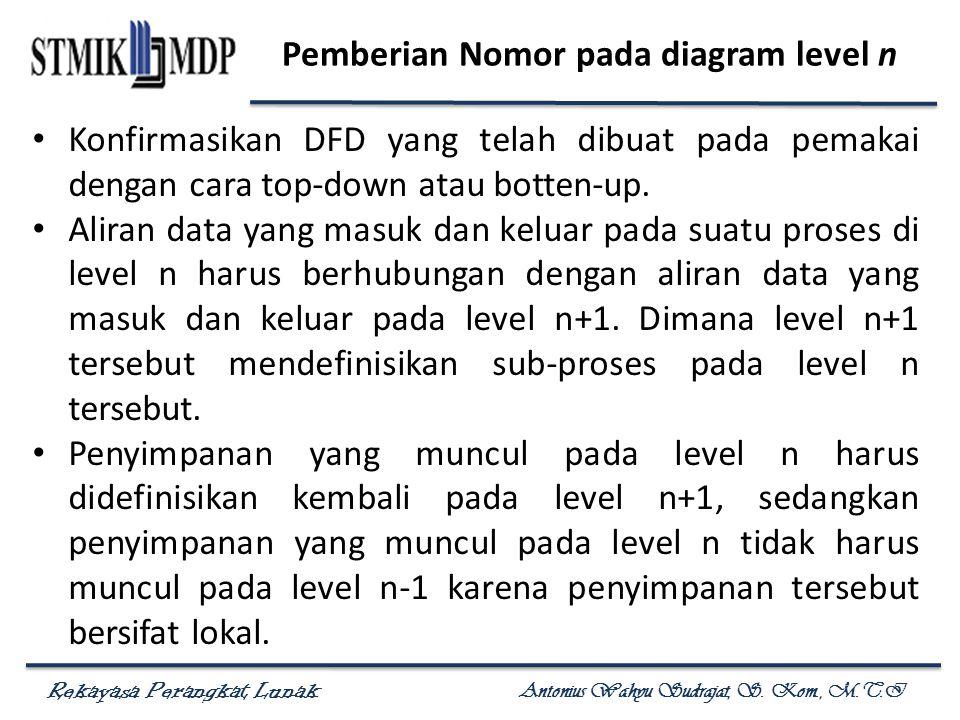 Rekayasa Perangkat Lunak Antonius Wahyu Sudrajat, S. Kom., M.T.I Pemberian Nomor pada diagram level n Konfirmasikan DFD yang telah dibuat pada pemakai