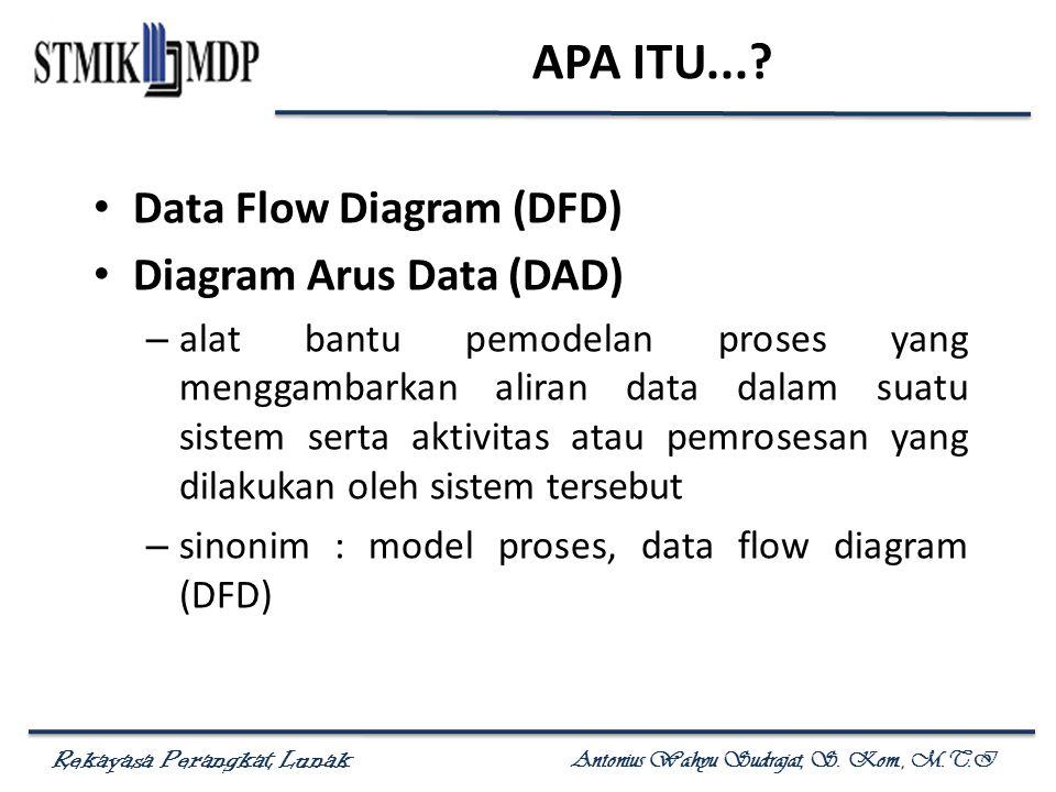 Rekayasa Perangkat Lunak Antonius Wahyu Sudrajat, S. Kom., M.T.I APA ITU...? Data Flow Diagram (DFD) Diagram Arus Data (DAD) – alat bantu pemodelan pr