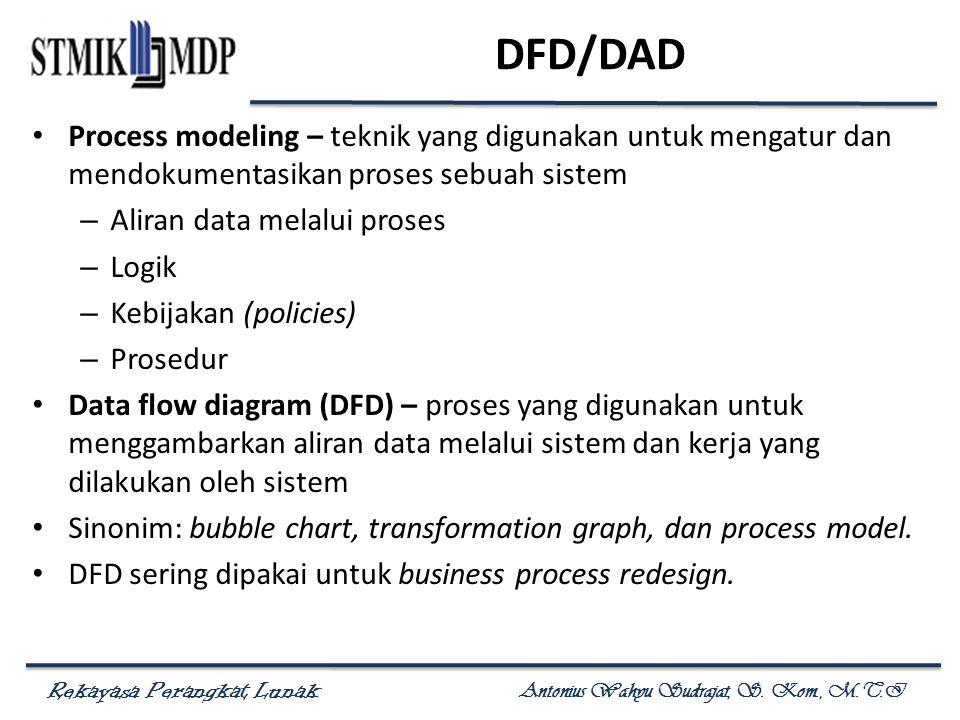 Rekayasa Perangkat Lunak Antonius Wahyu Sudrajat, S. Kom., M.T.I DFD/DAD Process modeling – teknik yang digunakan untuk mengatur dan mendokumentasikan