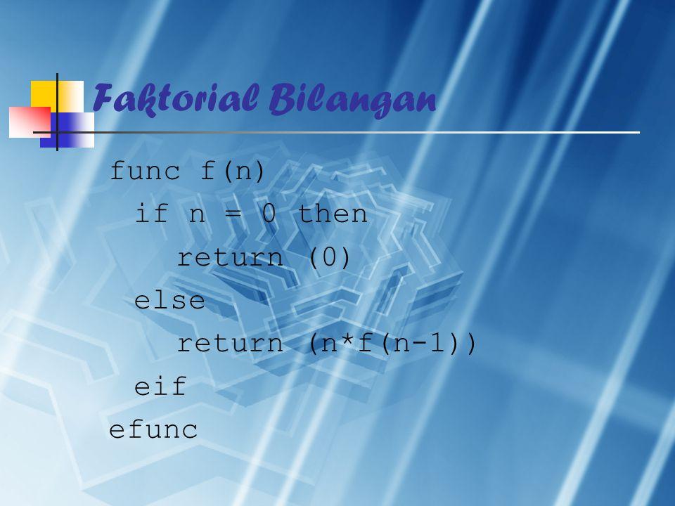 Faktorial Bilangan func f(n) if n = 0 then return (0) else return (n*f(n-1)) eif efunc