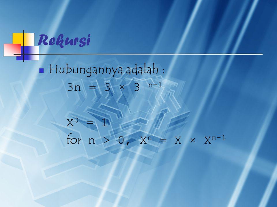 Rekursi Hubungannya adalah : 3n = 3 × 3 n-1 X 0 = 1 for n > 0, X n = X × X n-1