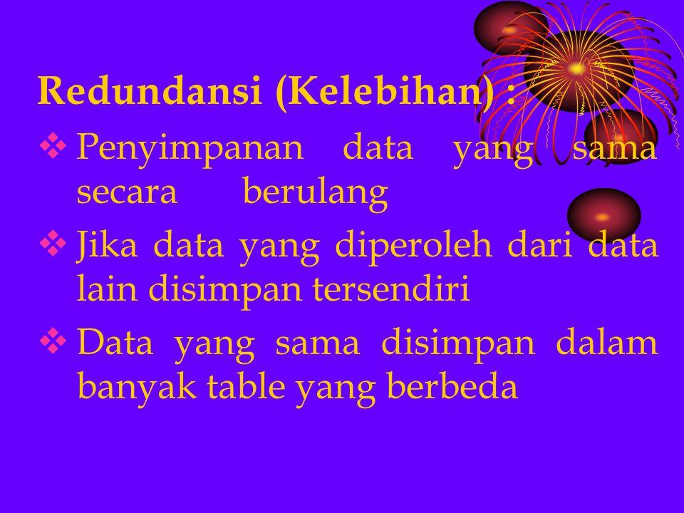 Redundansi (Kelebihan) :  Penyimpanan data yang sama secara berulang  Jika data yang diperoleh dari data lain disimpan tersendiri  Data yang sama disimpan dalam banyak table yang berbeda