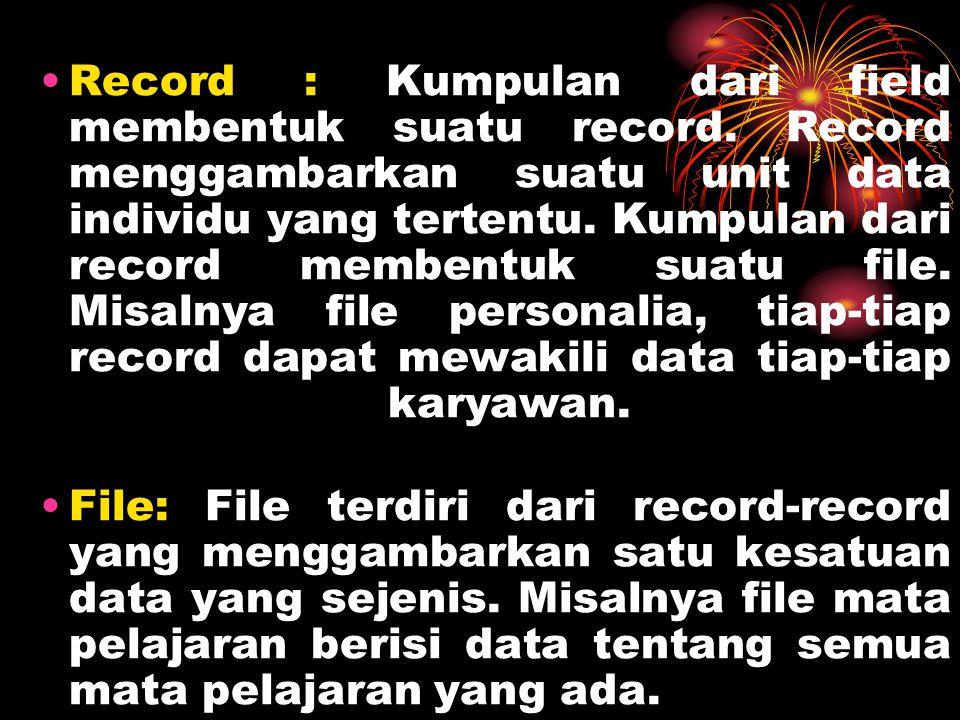 Record : Kumpulan dari field membentuk suatu record.