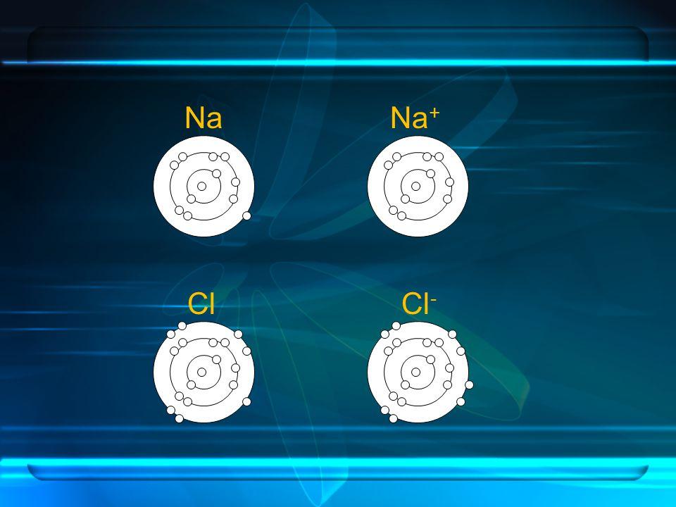 NaNa + ClCl -