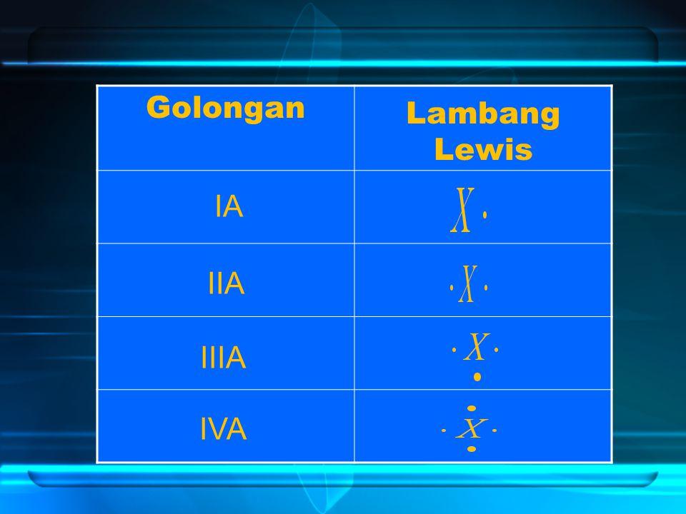 Lambang Lewis IA IIA IIIA IVA Golongan