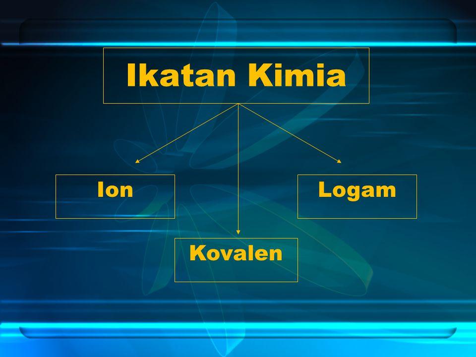 Ikatan Kimia Ion Kovalen Logam