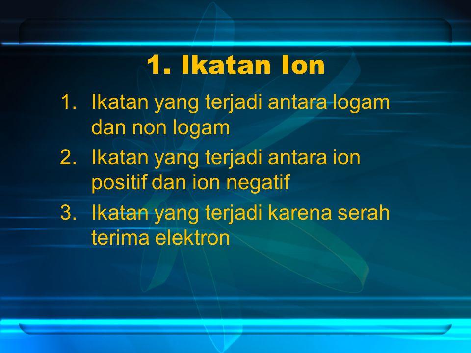 1. Ikatan Ion 1.Ikatan yang terjadi antara logam dan non logam 2.Ikatan yang terjadi antara ion positif dan ion negatif 3.Ikatan yang terjadi karena s