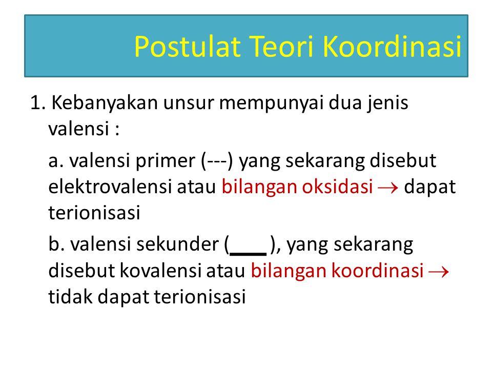 Postulat Teori Koordinasi 1. Kebanyakan unsur mempunyai dua jenis valensi : a. valensi primer (---) yang sekarang disebut elektrovalensi atau bilangan