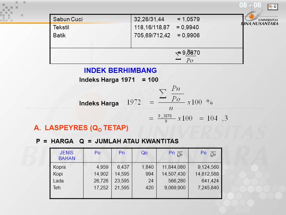 Indeks Harga 1971 = 100 Indeks Harga A.LASPEYRES (Q O TETAP) P = HARGA Q = JUMLAH ATAU KWANTITAS Sabun Cuci Tekstil Batik 32,26/31,44 = 1,0579 118,16/118,87 = 0,9940 705,69/712,42 = 0,9906 = 9,3870 JENIS BAHAN PoPnQo Pn Po Kopra Kopi Lada Teh 4,959 14,902 26,726 17,252 6,437 14,595 23,595 21,595 1,840 994 24 420 11,844,080 14,507,430 566,280 9,069,900 9,124,560 14,812,588 641,424 7,245,840 INDEK BERHIMBANG 08 - 06