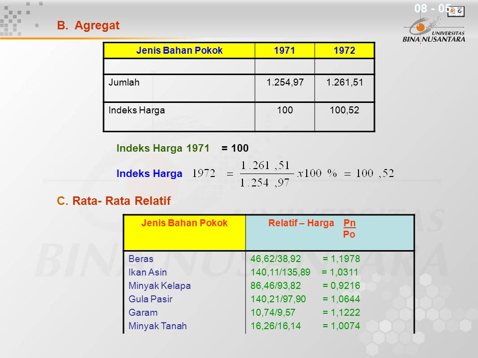 B.Agregat Jenis Bahan Pokok19711972 Jumlah1.254,971.261,51 Indeks Harga100100,52 Indeks Harga 1971 = 100 Indeks Harga C.