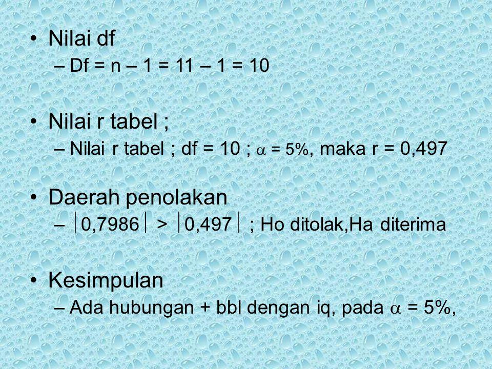 Nilai df –Df = n – 1 = 11 – 1 = 10 Nilai r tabel ; –Nilai r tabel ; df = 10 ;  = 5%, maka r = 0,497 Daerah penolakan –  0,7986  >  0,497  ; Ho di