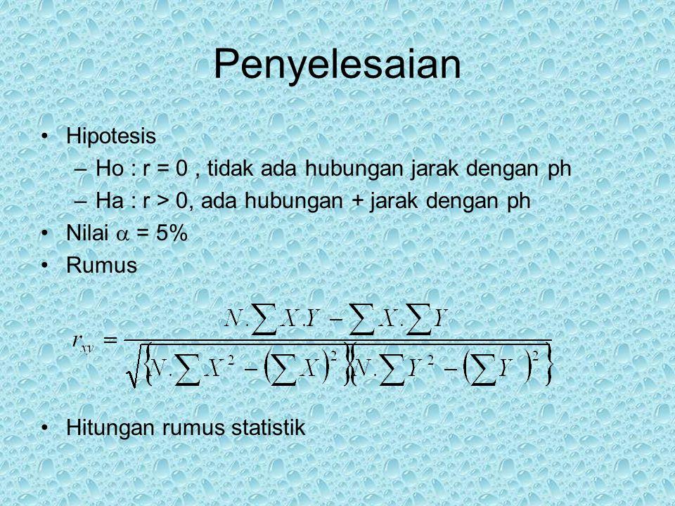 Penyelesaian Hipotesis –Ho : r = 0, tidak ada hubungan jarak dengan ph –Ha : r > 0, ada hubungan + jarak dengan ph Nilai  = 5% Rumus Hitungan rumus s