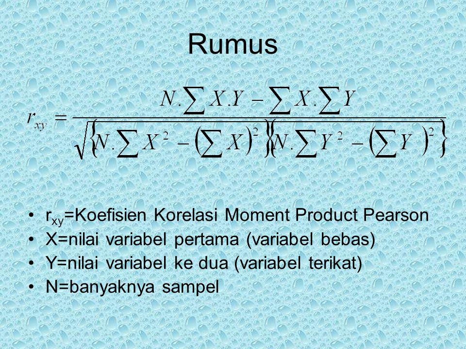 Rumus r xy =Koefisien Korelasi Moment Product Pearson X=nilai variabel pertama (variabel bebas) Y=nilai variabel ke dua (variabel terikat) N=banyaknya