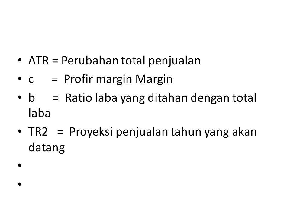 ∆TR = Perubahan total penjualan c = Profir margin Margin b = Ratio laba yang ditahan dengan total laba TR2 = Proyeksi penjualan tahun yang akan datang