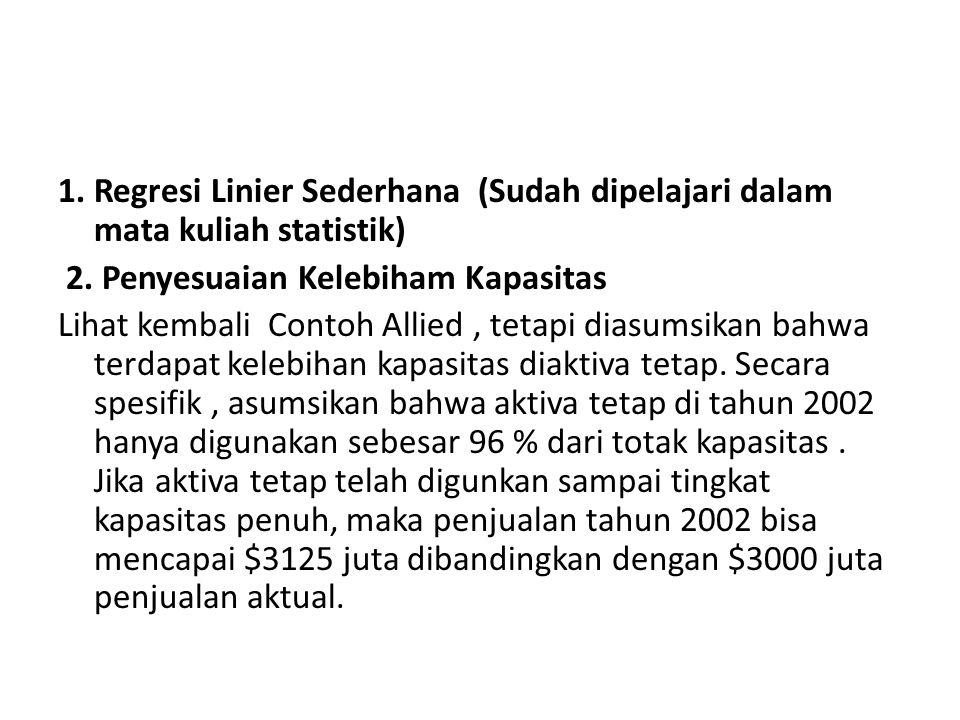 1.Regresi Linier Sederhana (Sudah dipelajari dalam mata kuliah statistik) 2.