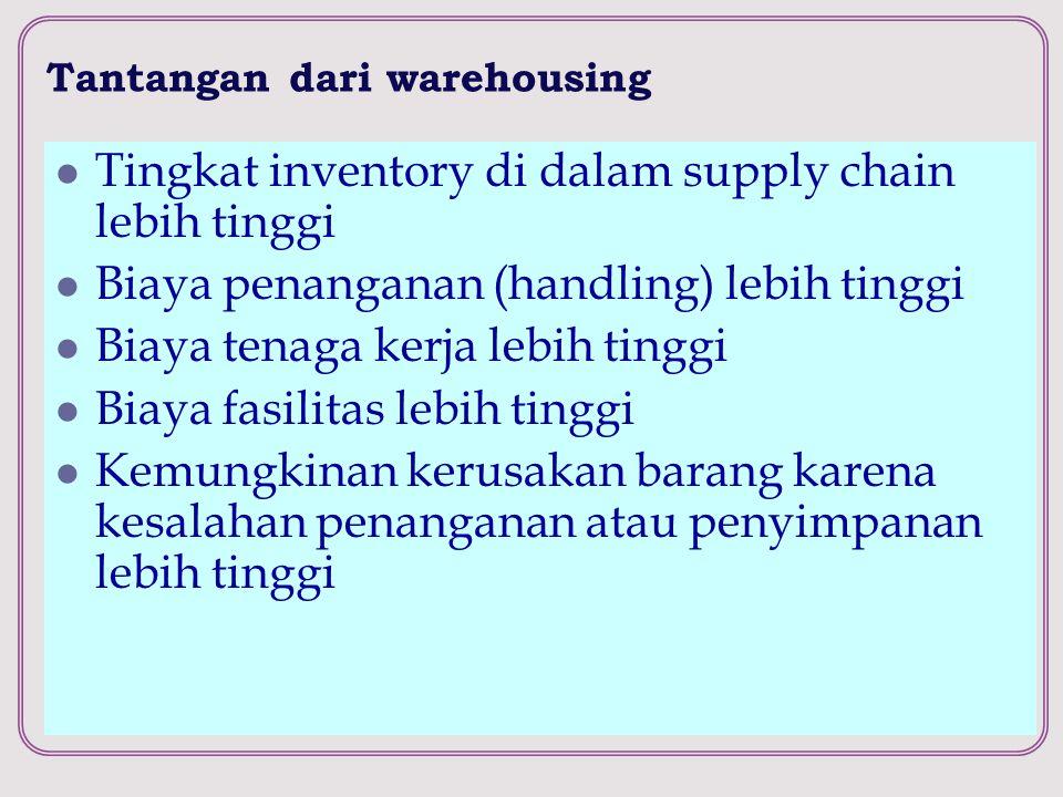 Tantangan dari warehousing Tingkat inventory di dalam supply chain lebih tinggi Biaya penanganan (handling) lebih tinggi Biaya tenaga kerja lebih ting