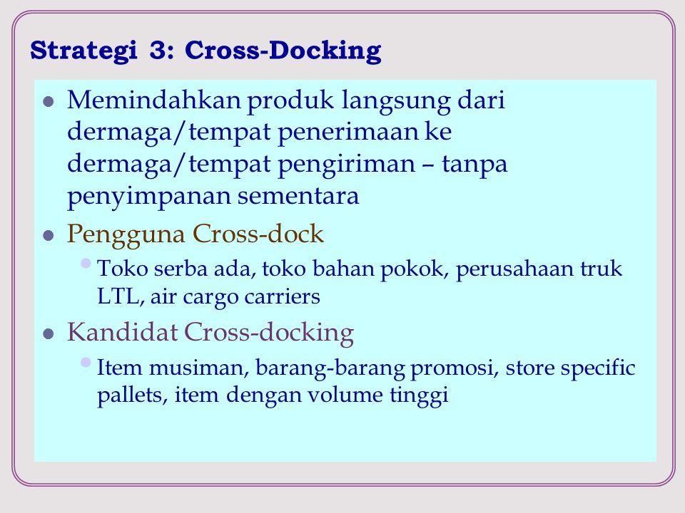 Strategi 3: Cross-Docking Memindahkan produk langsung dari dermaga/tempat penerimaan ke dermaga/tempat pengiriman – tanpa penyimpanan sementara Penggu