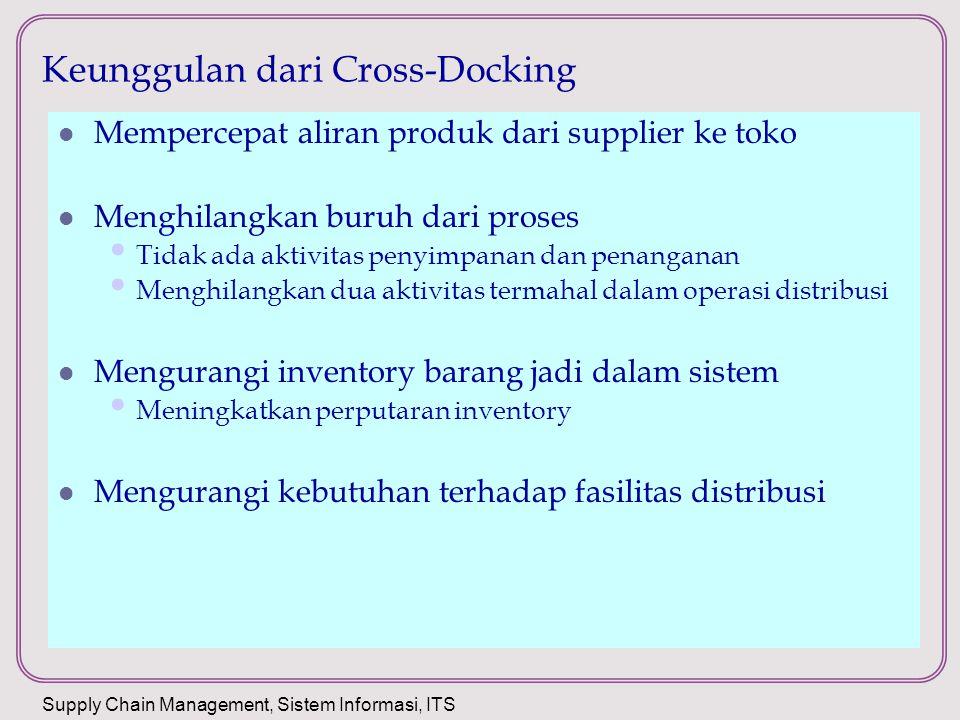 Supply Chain Management, Sistem Informasi, ITS Keunggulan dari Cross-Docking Mempercepat aliran produk dari supplier ke toko Menghilangkan buruh dari