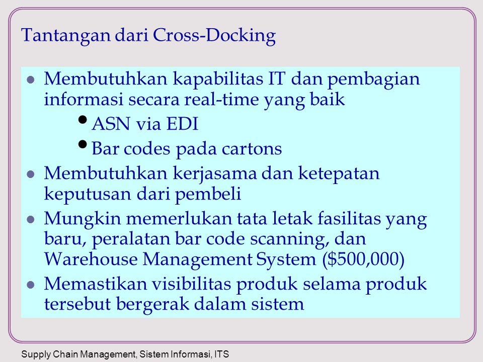 Supply Chain Management, Sistem Informasi, ITS Tantangan dari Cross-Docking Membutuhkan kapabilitas IT dan pembagian informasi secara real-time yang b