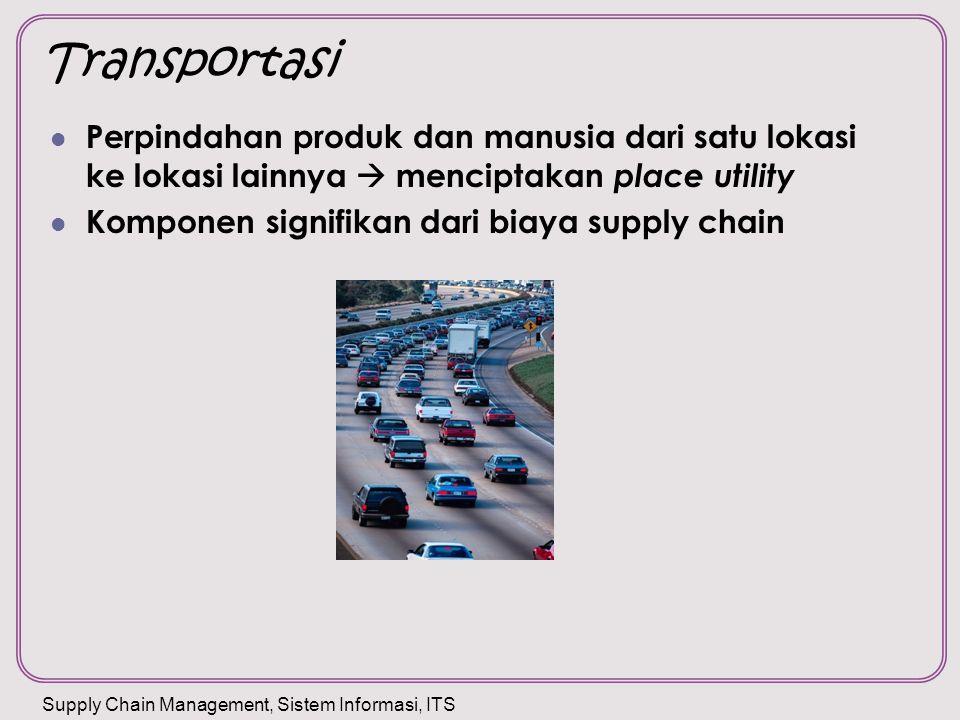 Supply Chain Management, Sistem Informasi, ITS Transportasi Perpindahan produk dan manusia dari satu lokasi ke lokasi lainnya  menciptakan place util