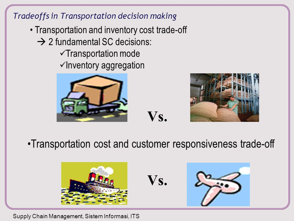 Supply Chain Management, Sistem Informasi, ITS Tradeoffs in Transportation decision making Transportation and inventory cost trade-off  2 fundamental SC decisions: Transportation mode Inventory aggregation Vs.