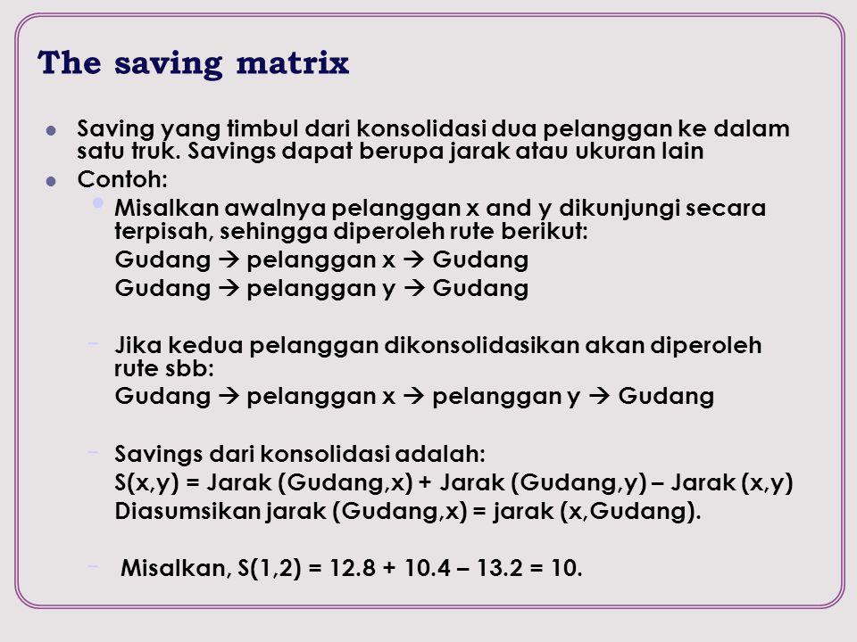 The saving matrix Saving yang timbul dari konsolidasi dua pelanggan ke dalam satu truk. Savings dapat berupa jarak atau ukuran lain Contoh: Misalkan a