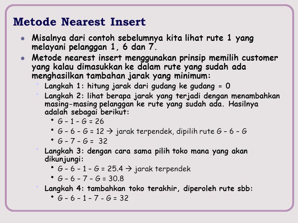 Metode Nearest Insert Misalnya dari contoh sebelumnya kita lihat rute 1 yang melayani pelanggan 1, 6 dan 7. Metode nearest insert menggunakan prinsip