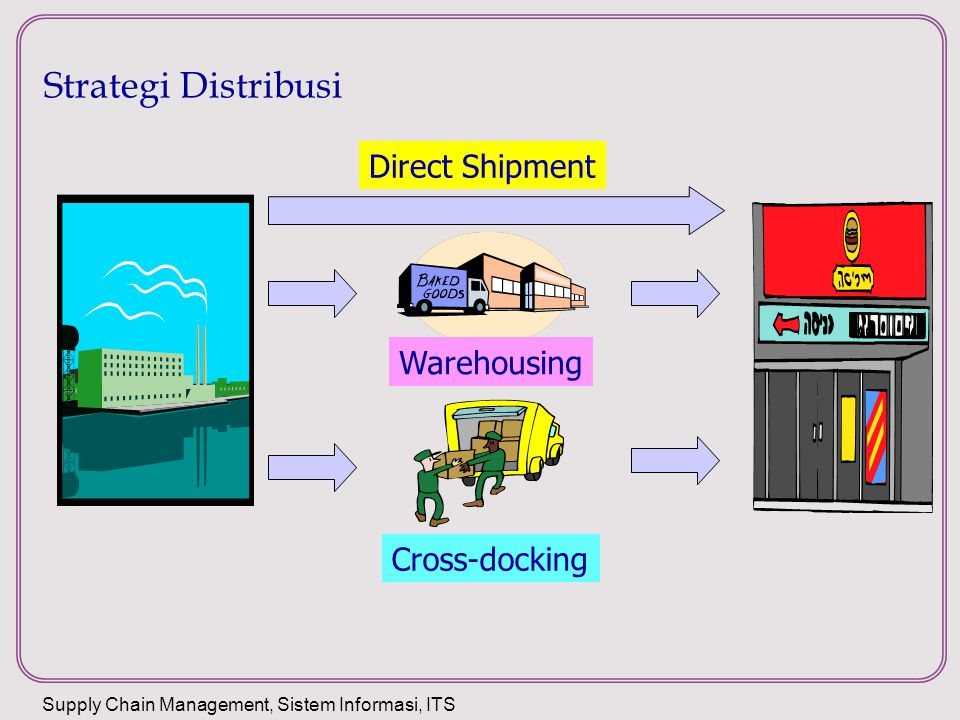 Supply Chain Management, Sistem Informasi, ITS Key players in transportation Shipper : the party that requires the movement of the product between two points Carrier : the party that moves or transports the product