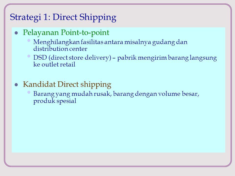 Strategi 1: Direct Shipping Pelayanan Point-to-point Menghilangkan fasilitas antara misalnya gudang dan distribution center DSD (direct store delivery