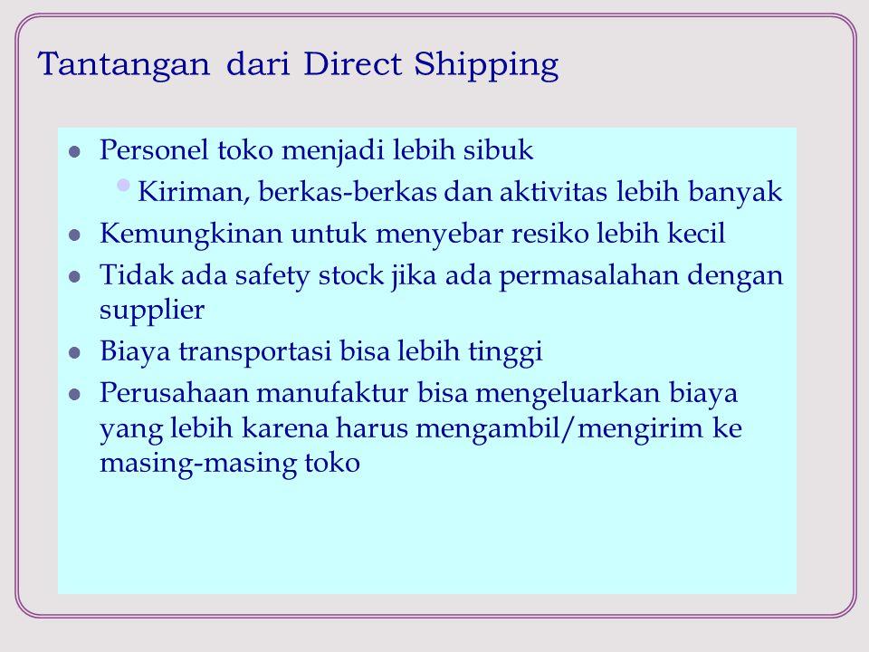 Tantangan dari Direct Shipping Personel toko menjadi lebih sibuk Kiriman, berkas-berkas dan aktivitas lebih banyak Kemungkinan untuk menyebar resiko l