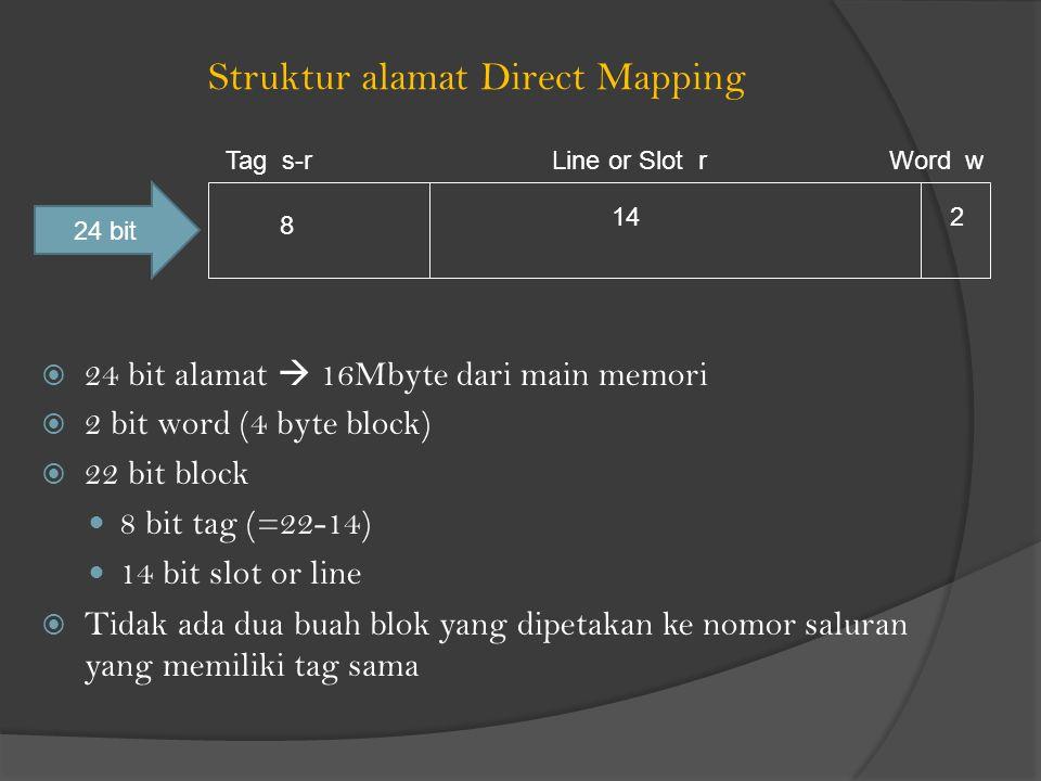 Struktur alamat Direct Mapping Tag s-rLine or Slot rWord w 8 142 24 bit  24 bit alamat  16Mbyte dari main memori  2 bit word (4 byte block)  22 bit block 8 bit tag (=22-14) 14 bit slot or line  Tidak ada dua buah blok yang dipetakan ke nomor saluran yang memiliki tag sama