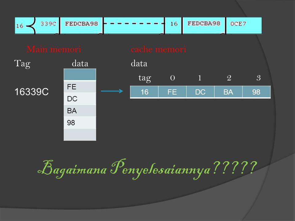 Main memoricache memori Tagdatadata tag 0 1 2 3 16339C Bagaimana Penyelesaiannya????.