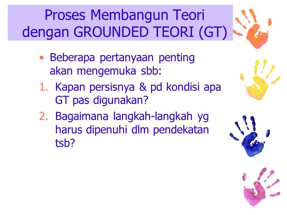 Proses Membangun Teori dengan GROUNDED TEORI (GT) Beberapa pertanyaan penting akan mengemuka sbb: 1.Kapan persisnya & pd kondisi apa GT pas digunakan.