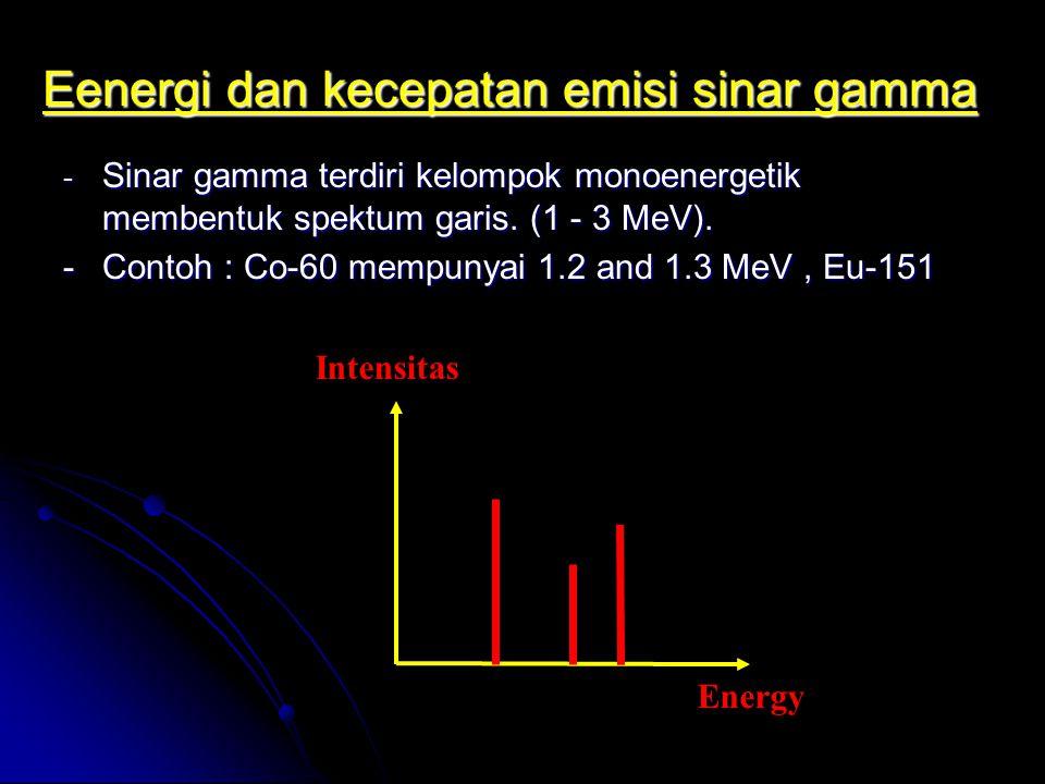 Eenergi dan kecepatan emisi sinar gamma - Sinar gamma terdiri kelompok monoenergetik membentuk spektum garis. (1 - 3 MeV). -Contoh : Co-60 mempunyai 1