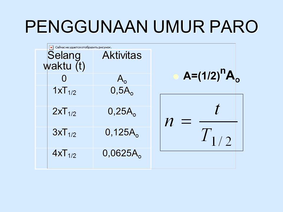 PENGGUNAAN UMUR PARO Selang waktu (t) Aktivitas 0 AAoAAo 1xT 1xT 1/2 0,5A 0,5A o 2xT 2xT 1/2 0,25A 0,25A o 3xT 3xT 1/2 0,125A 0,125A o 4xT 4xT 1/2 0,0