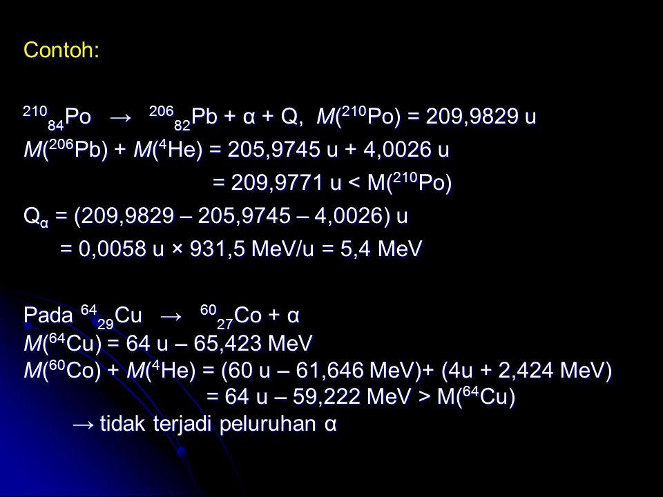 Contoh: 210 84 Po → 206 82 Pb + α + Q, M( 210 Po) = 209,9829 u M( 206 Pb) + M( 4 He) = 205,9745 u + 4,0026 u = 209,9771 u < M( 210 Po) = 209,9771 u <