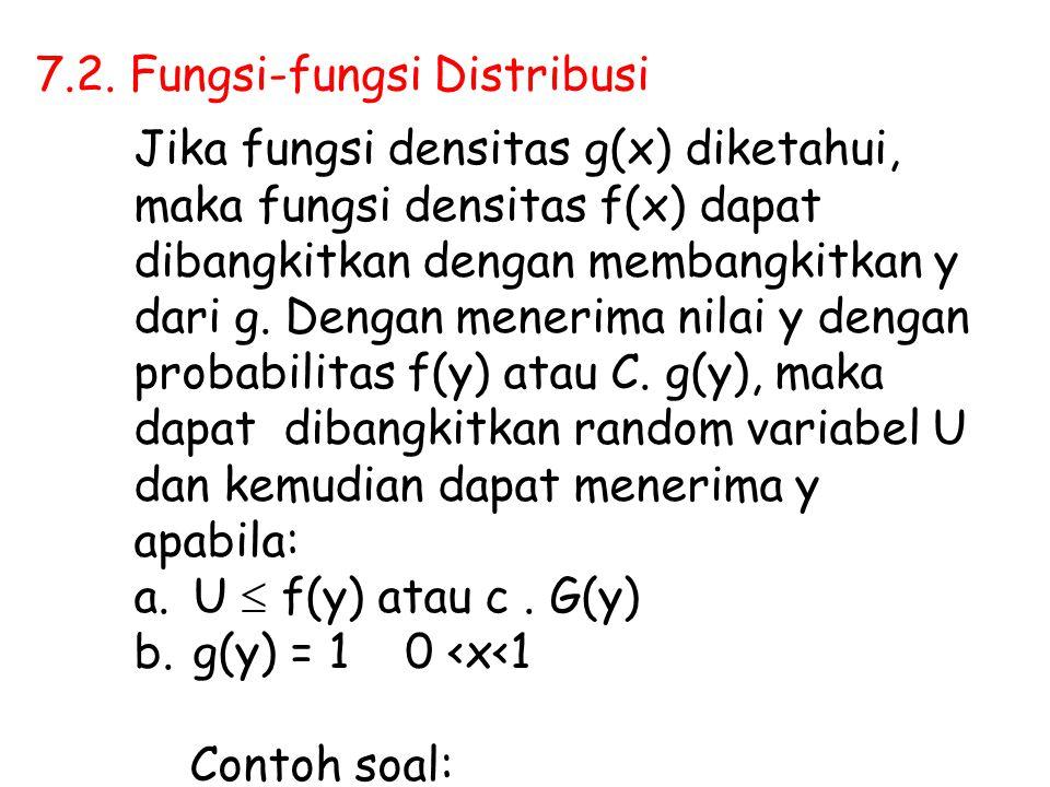 7.2. Fungsi-fungsi Distribusi Jika fungsi densitas g(x) diketahui, maka fungsi densitas f(x) dapat dibangkitkan dengan membangkitkan y dari g. Dengan