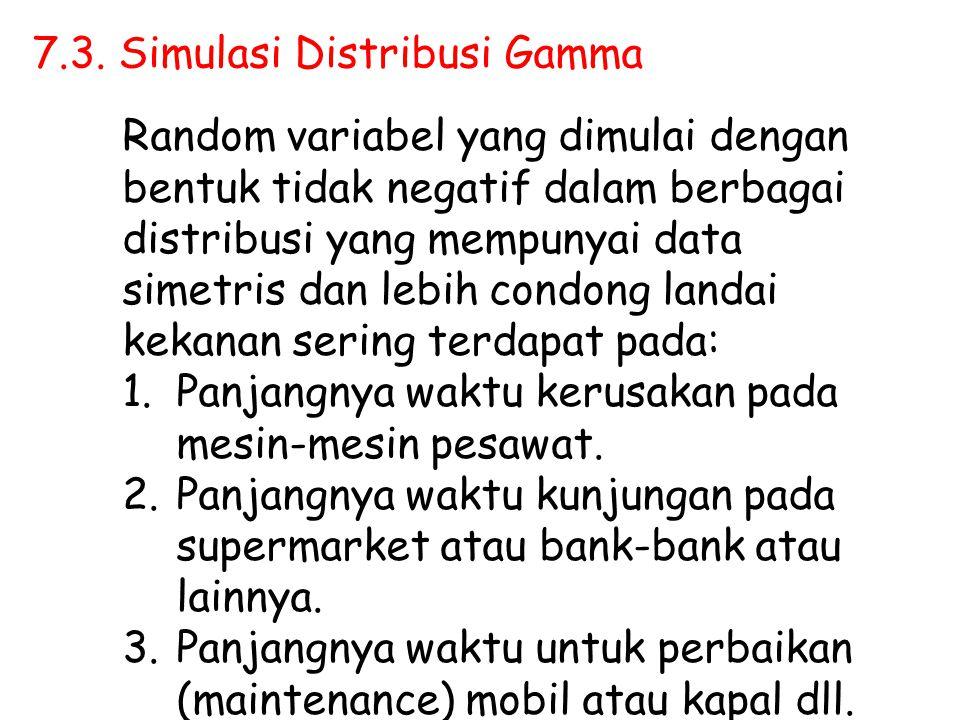 7.3. Simulasi Distribusi Gamma Random variabel yang dimulai dengan bentuk tidak negatif dalam berbagai distribusi yang mempunyai data simetris dan leb