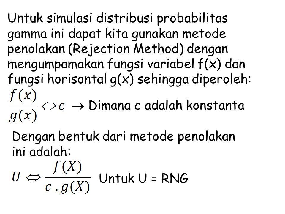 Untuk simulasi distribusi probabilitas gamma ini dapat kita gunakan metode penolakan (Rejection Method) dengan mengumpamakan fungsi variabel f(x) dan