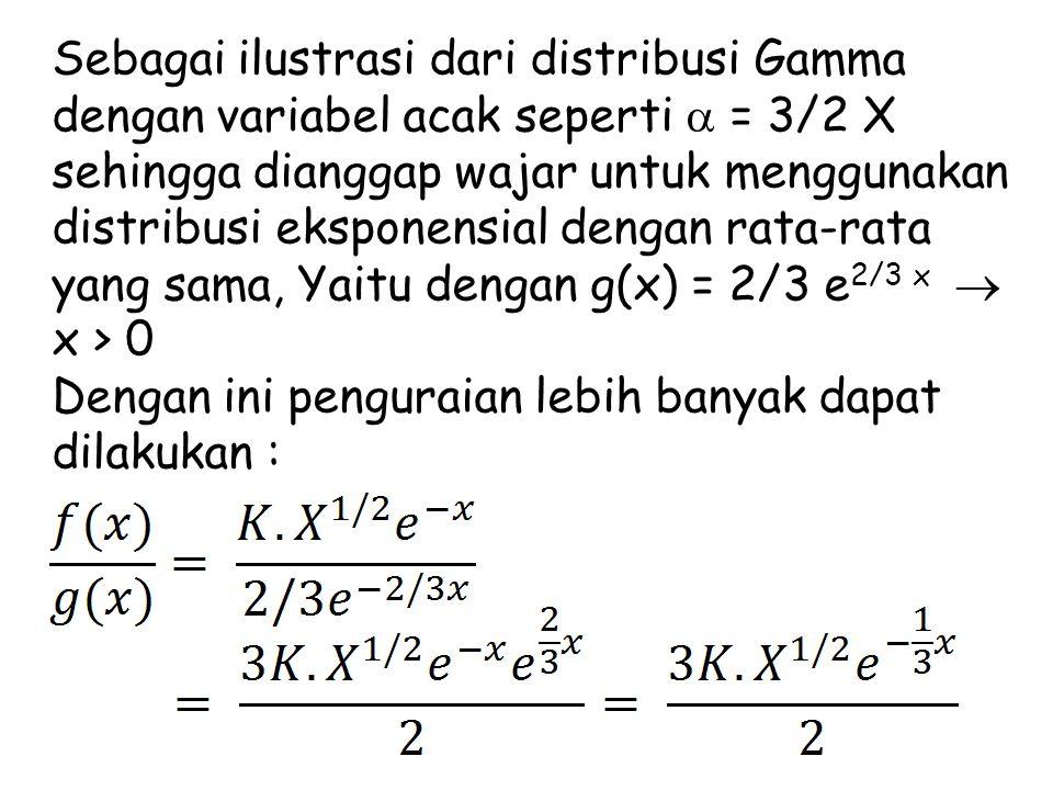 Sebagai ilustrasi dari distribusi Gamma dengan variabel acak seperti  = 3/2 X sehingga dianggap wajar untuk menggunakan distribusi eksponensial denga