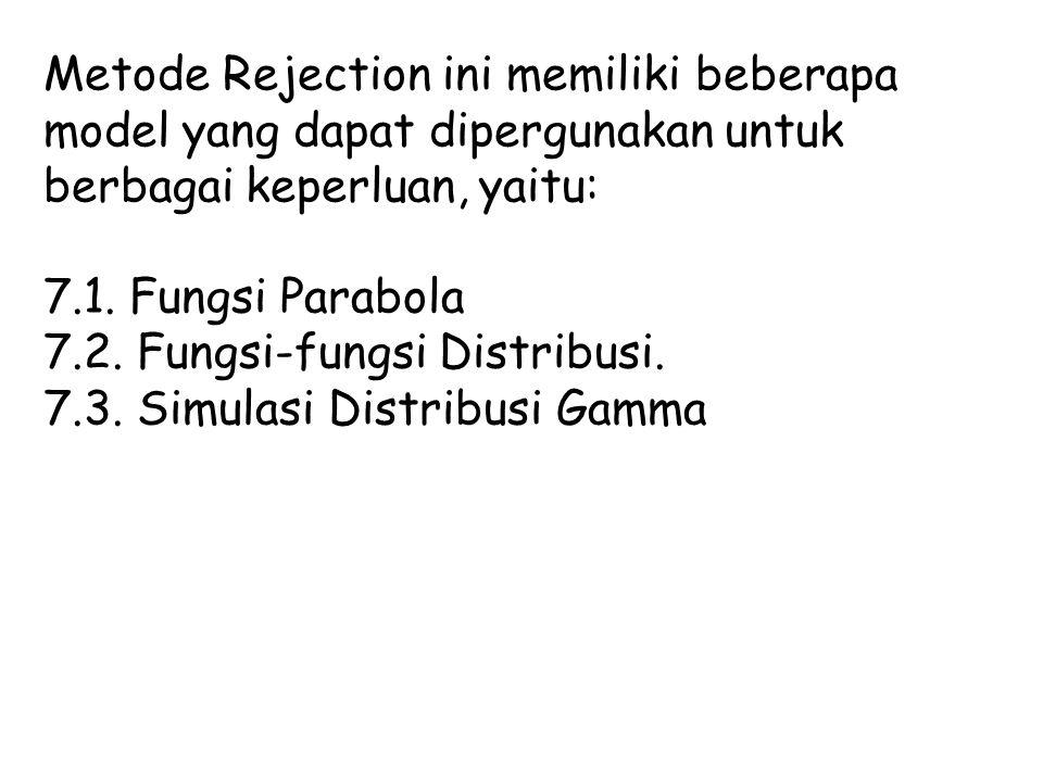 Metode Rejection ini memiliki beberapa model yang dapat dipergunakan untuk berbagai keperluan, yaitu: 7.1. Fungsi Parabola 7.2. Fungsi-fungsi Distribu